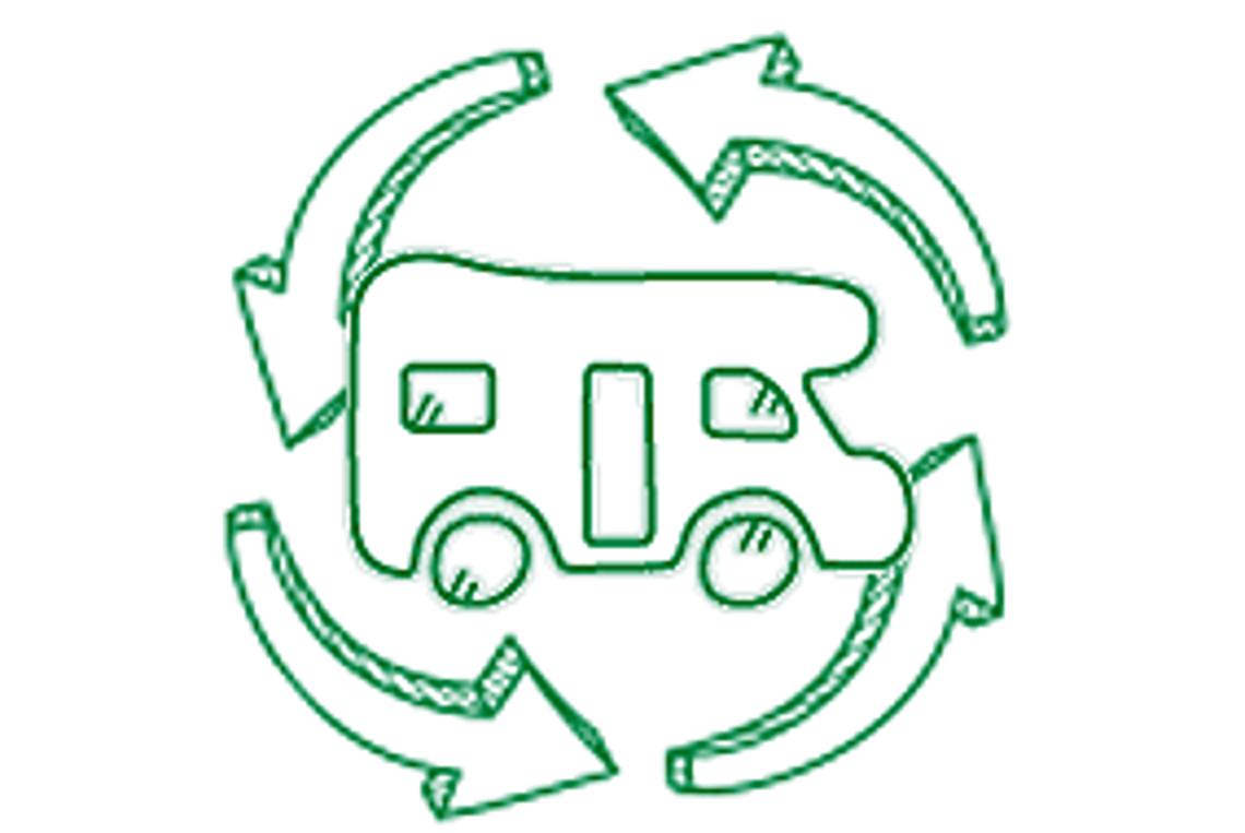 Wohnmobil-Versicherung: Schutz für das mobile Heim - DEVK
